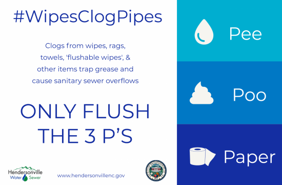 Wipes Clog Pipes