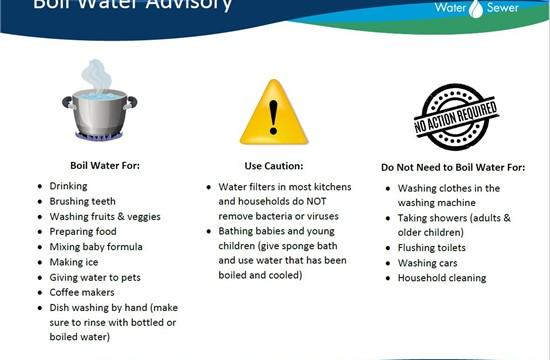 Boil Water Advisory Information