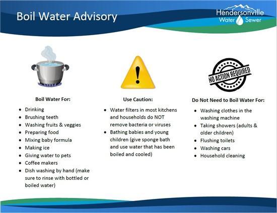 Boil Water Advisory Information